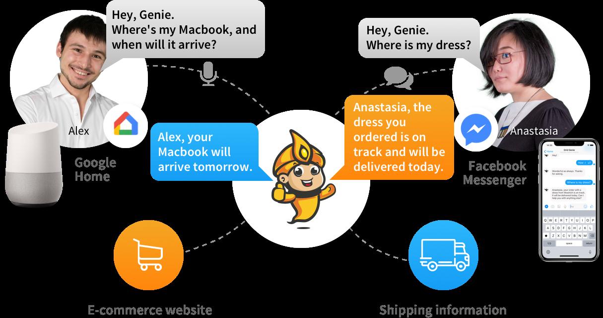 Grid Genie order tracking