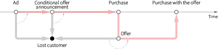 i04-journey-retail-2
