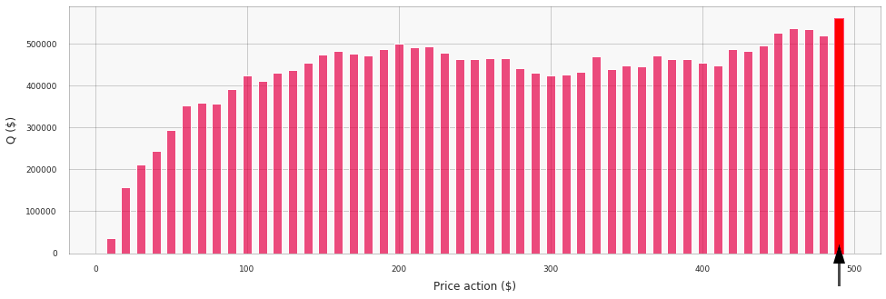 hilo-pricing-dqn-q-example-gamma-0.8-edited-2