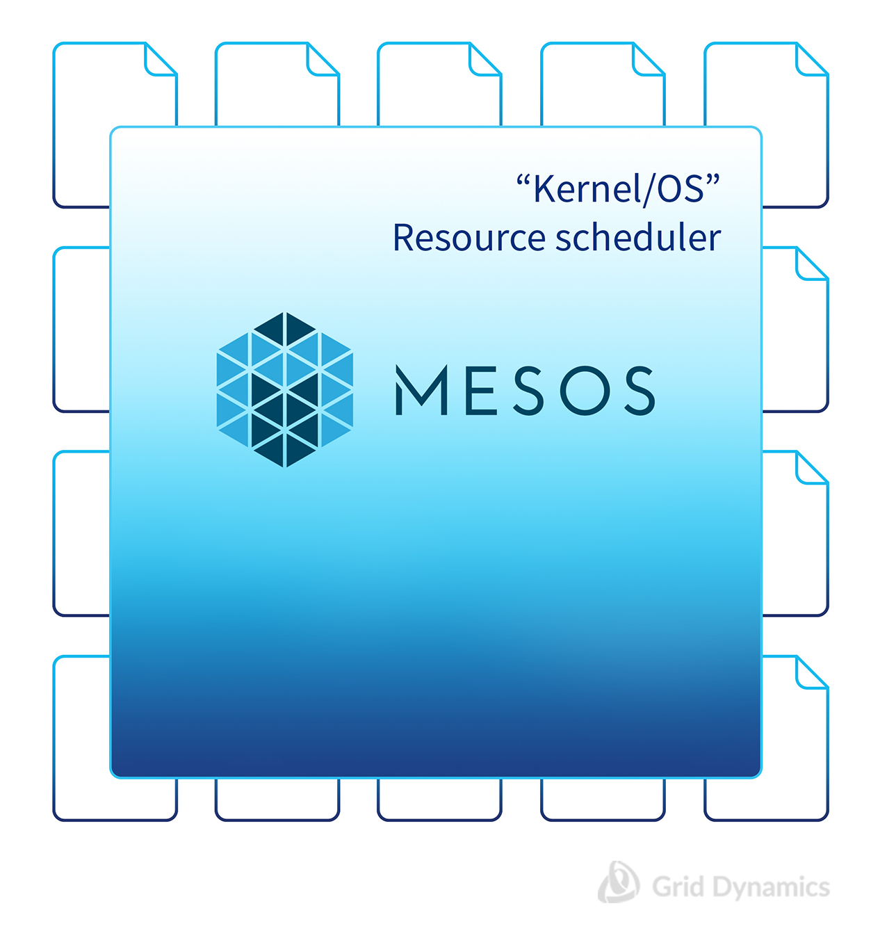 Mesos - the resource manager for cluster of VMs