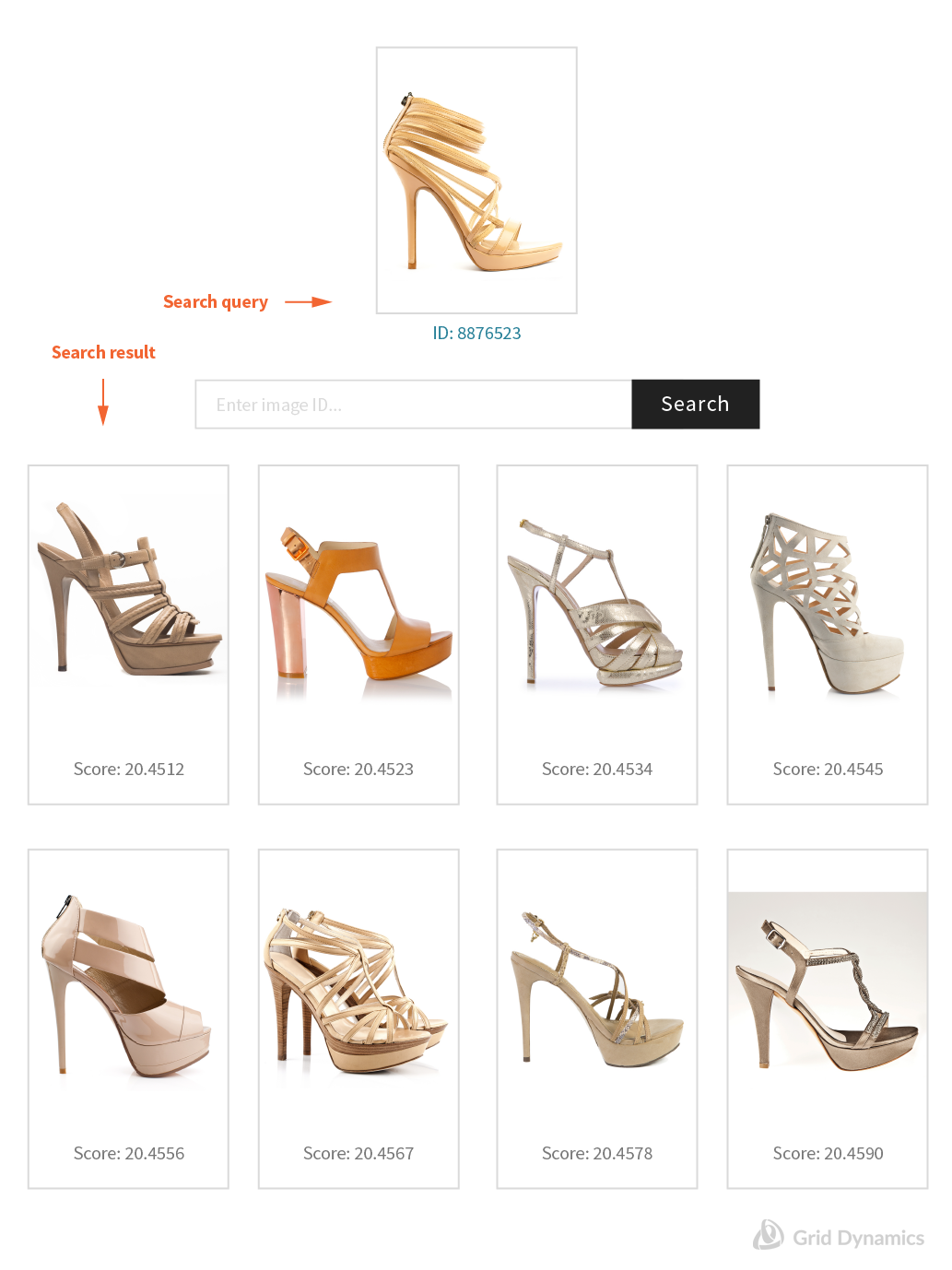 Example of image search using women's strappy heels. The query is at the top and the results are below.